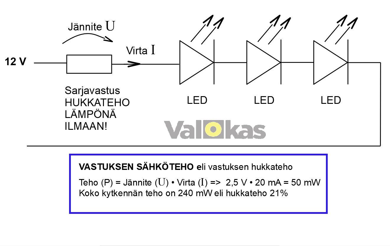 FAQ eli usein kysytyt kysymykset LED, FAQ