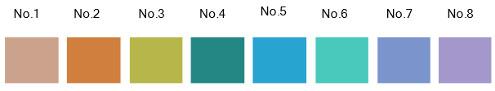 värintoistoindeksin referenssivärit R1, R2, R3, R4, R5, R6 R7 ja R8