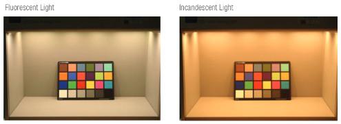värit hehkulampun ja loisteputken valossa